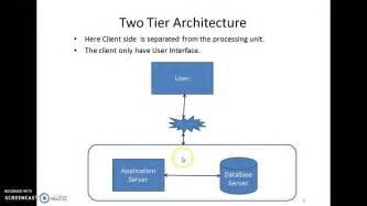 server model diagram 2 tier client server architecture diagram www pixshark