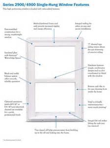 Wood Awning Windows Alweather Windows Amp Doors All Weather Windows Doors
