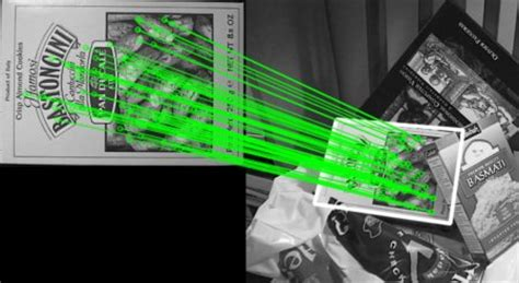 pattern matching opencv python feature matching homography to find objects opencv
