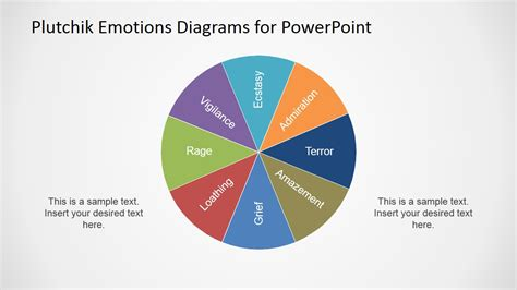 on simple truths about a complex emotion philosophy in books plutchik wheel of emotions diagram for powerpoint slidemodel