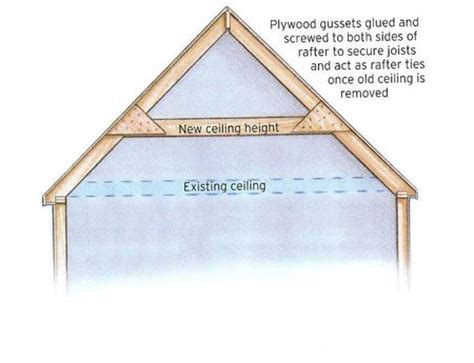 Raising The Ceiling by Attic Remodeling Floor And Ceiling Tips Space