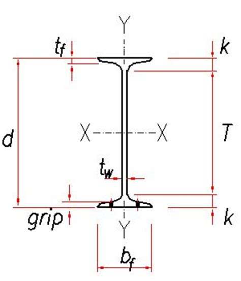 standard i beam sections american standard beams structural load and i beam