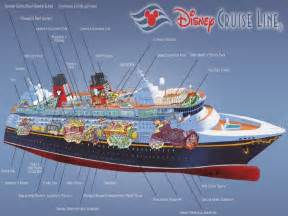 cruise ship floor plan disney dream cruise ship deck plans carnival dream cruise ship ship deck plan mexzhouse com