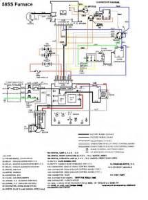 carrier package unit furnace wiring diagram carrier get free image about wiring diagram