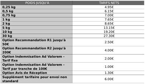 Grille Western Union by Indemnit Des Frais De D Placement En 2016 Frais De Route