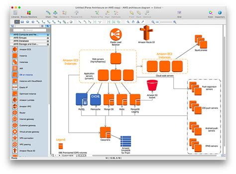 How To Draw Architecture Diagram For Web Application Creating Aws Architecture Diagram Conceptdraw Helpdesk