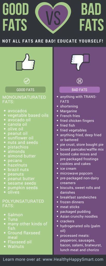 healthy fats before bed do you which foods contain fats and bad fats