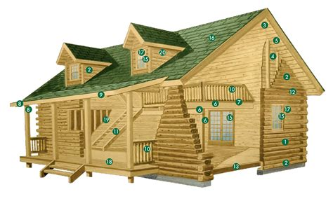 log cabin packages log home packages log homes and log cabins