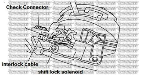 infiniti fx35 shift solenoid wiring diagrams wiring
