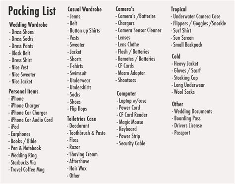 Wedding Weekend Checklist by Packing Lists For Out Of Town Wedding Vacations