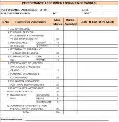 Employee Performance Appraisal Report Sample Employee Annual Performance Report Format