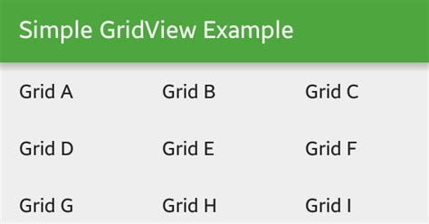 tutorial android gridview simple android gridview tutorial with exle viral