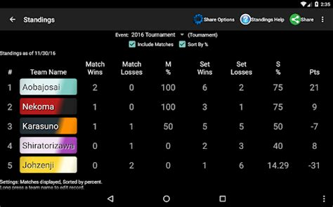 match point mobile match point scoreboard pro for pingpong app