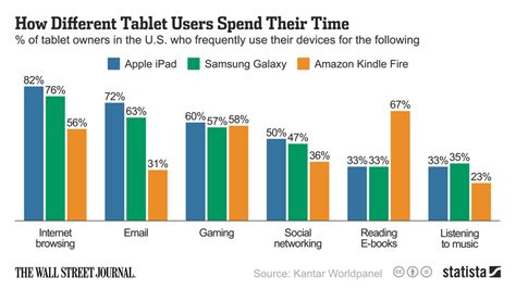 different types of picture books data point really like to read on their kindle