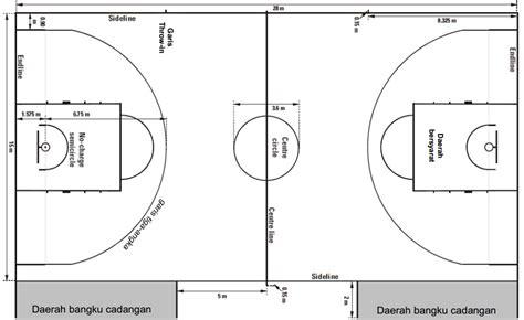 gambar lapangan bola basket hermawansporty
