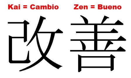 Black Letter Methodology aplica la filosof 237 a kaizen a la hora de aprender a