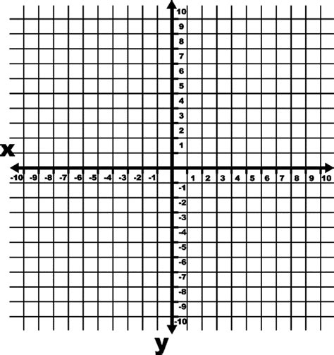 how to make a graph with axes with x and y axis graph printable