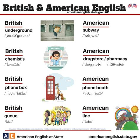 The Greatest American Uk Vs American 100 Differences Illustrated Bored Panda