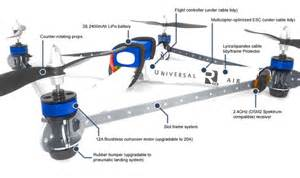 how to make a drone at home r10 quadrotor powerful inexpensive and customizable by