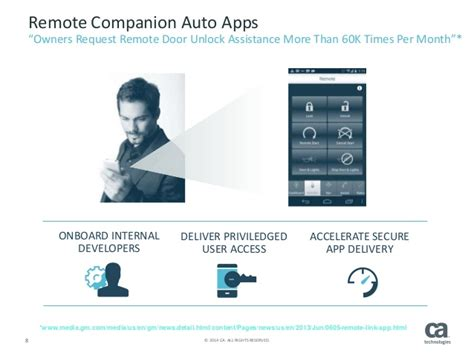 Gm Connected Car App Apis Fueling The Connected Car Opportunity