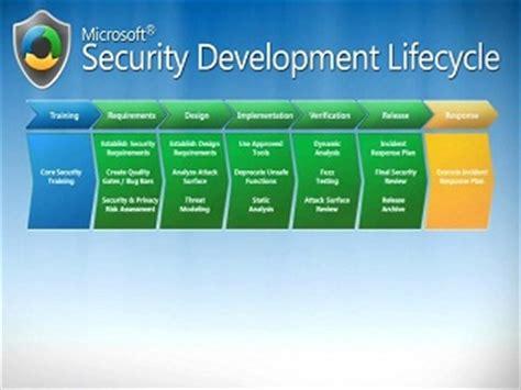 resources videos microsoft security development