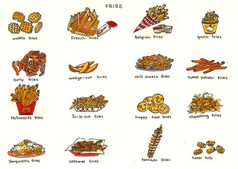 doodle name trisha 35 best images about illustrated menus on