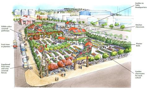 Urbane Wedding Concept Review by Concept Plans Unveiled For New Inner City Garden Scoop News