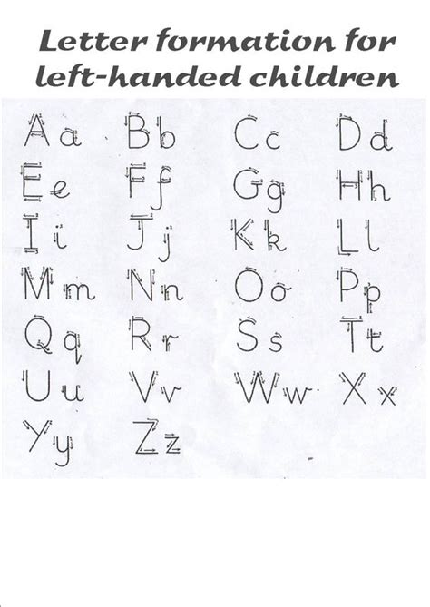 letter formation chart letter formation for left handed children school