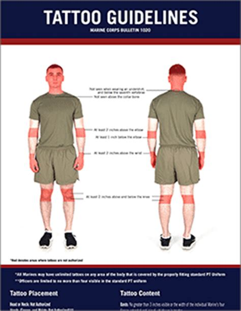 marine corps order on tattoos marine corps tattoos