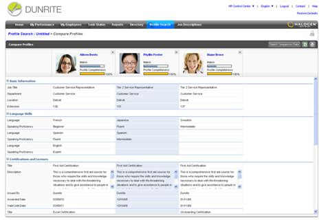 talent profile template fantastic employee profile template gallery exle