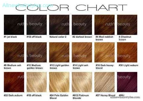 hair highlight color chart allnewhairstyles color 350 human hair wigs custom human hair wigs of brown hair color with highlights chart