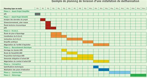 Calendrier De Livraison Modele Planning Livraison Ccmr