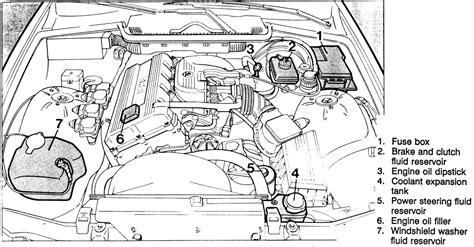 bmw e36 320i engine wiring diagram efcaviation