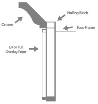 how do you install crown molding on cabinets installing crown moulding on cabinets bar cabinet