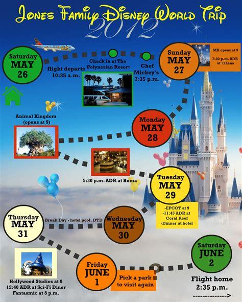 2 custom disney world itinerary templates wdw prep