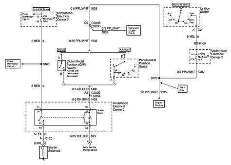 2000 dodge dakota wiring diagram 2018 dodge reviews