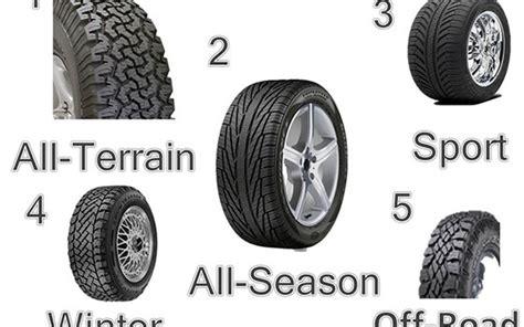 Car Types Of Tires انواع الإطارات