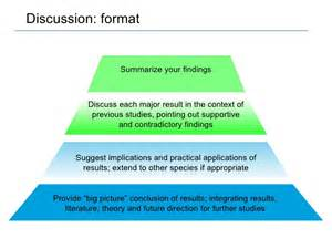 Discuss Essay Structure by Scientific Writing 101