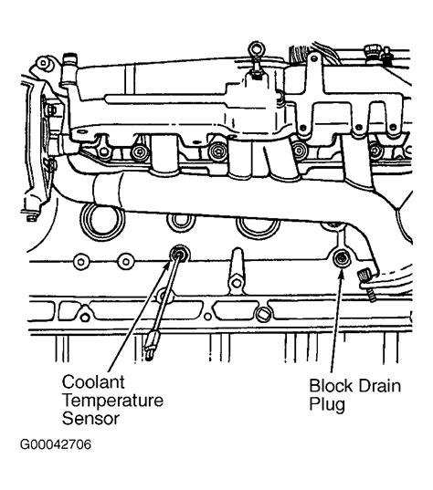 1996 jeep serpentine belt diagram 1996 jeep grand serpentine belt routing and