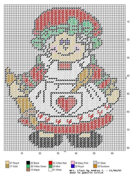 christmas patterns plastic canvas 17 best images about plastic canvas christmas on pinterest