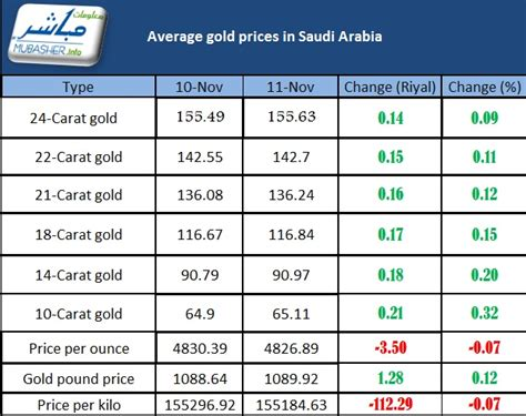 How To Make Money Online In Saudi Arabia - forex gold rates saudi arabia i found the holy grail forex