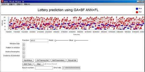 number pattern finder lotto github yangboz lotteryprediction lottery prediction