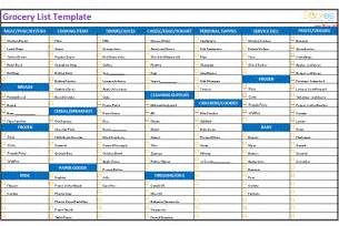 Free Printable Grocery List Template Grocery List Template Categorized Dotxes