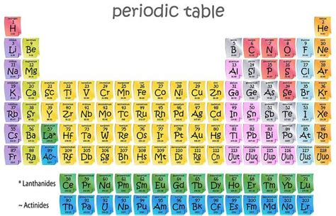 atomic number periodic table atomic mass unit atomic mass unit definition chemistry