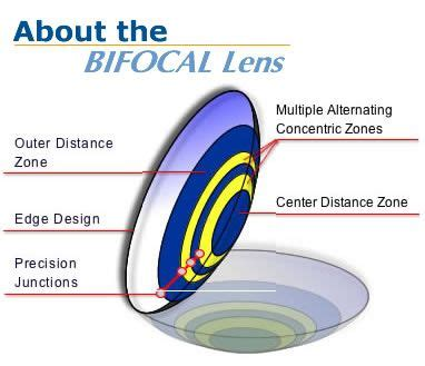 multifocal colored contacts best 25 bifocal contact lenses ideas on