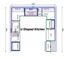 superior L Shaped Kitchen Floor Plans With Island #2: u-shaped-kitchen-floor-plans-decorating-ideas-88452-kitchen-design.png