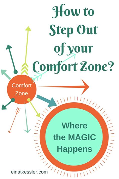 Getting Out Of Your Comfort Zone Activities by How To Step Out Of Your Creative Comfort Zone Einat Kessler