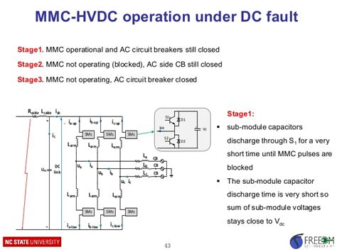 hvdc dc capacitor design modeling and of modular multilevel converters mmc b
