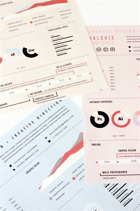 how to turn a resume into a curriculum vitae