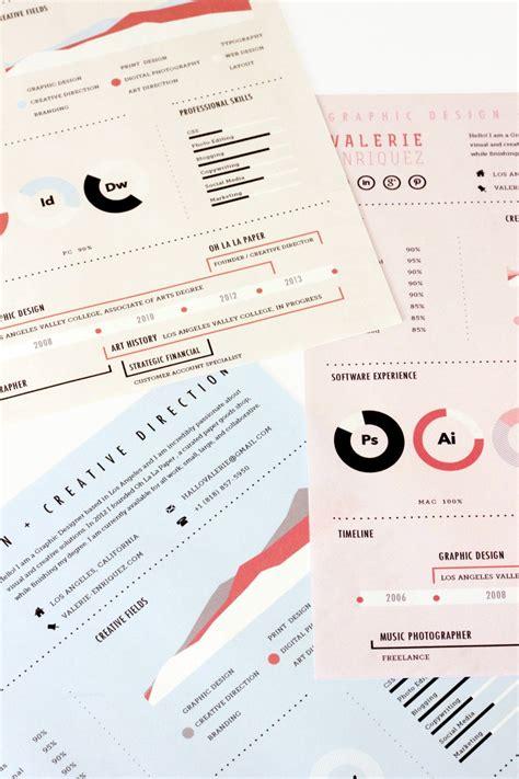 the curriculum vitae handbook how to turn a resume into a curriculum vitae
